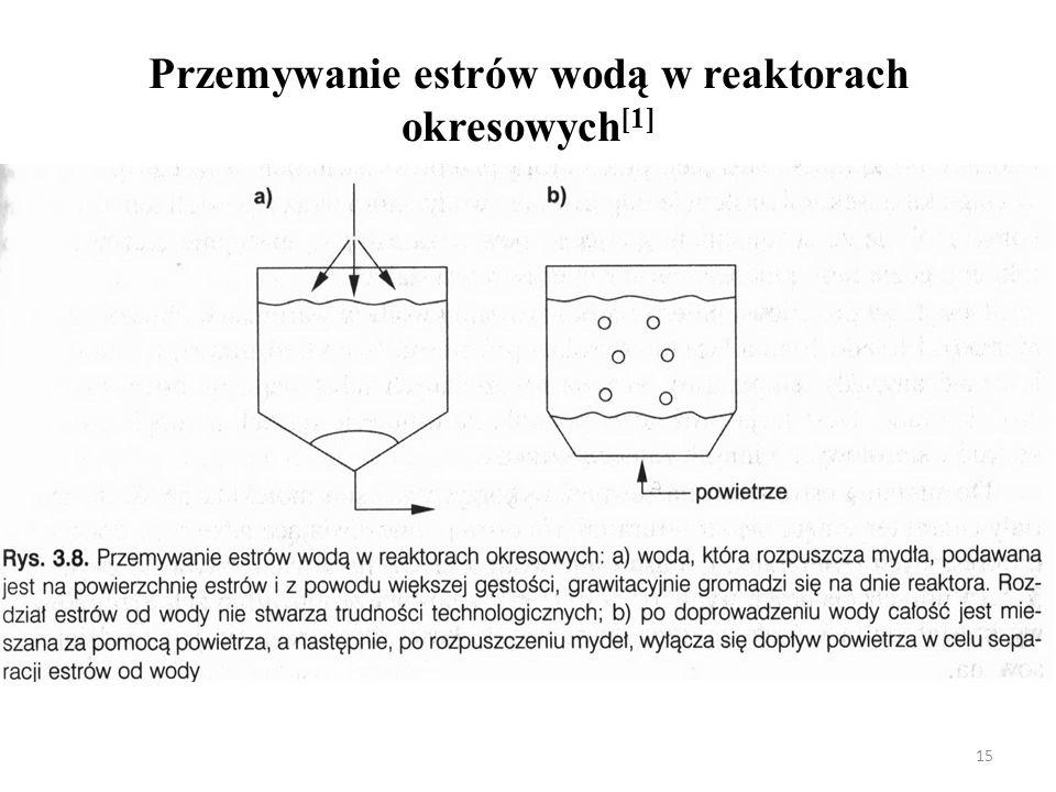 Przemywanie estrów wodą w reaktorach okresowych[1]
